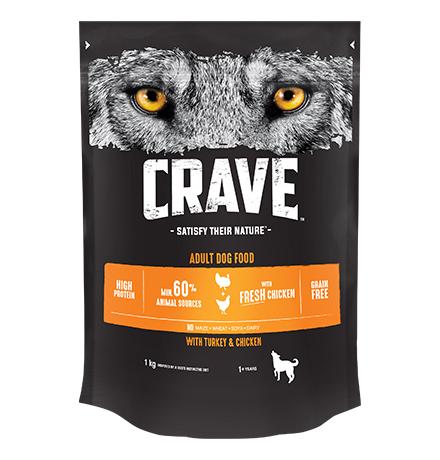 Crave Adult Dog Turkey & Chicken Grain free / Сухой Беззерновой корм Крэйв для взрослых собак Курица и Индейка